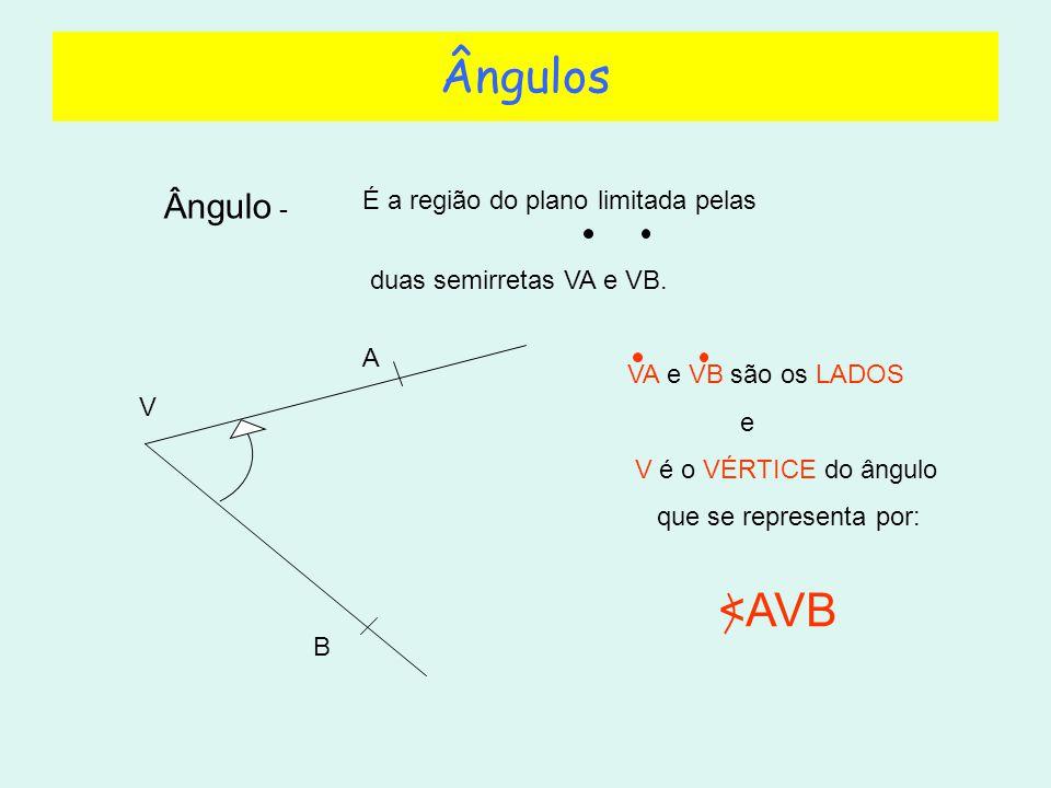 Ângulos Ângulo - É a região do plano limitada pelas duas semirretas VA e VB.