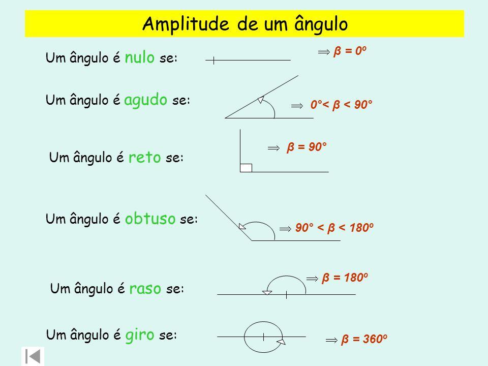 Amplitude de um ângulo Um ângulo é reto se:  β = 90° Um ângulo é raso se:  β = 180º  90° < β < 180º Um ângulo é obtuso se:Um ângulo é agudo se:  0°< β < 90° Um ângulo é giro se:  β = 360º Um ângulo é nulo se:  β = 0º