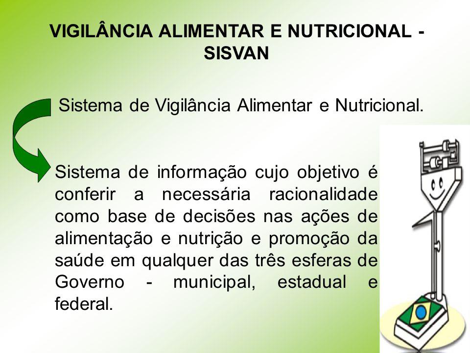 VIGILÂNCIA ALIMENTAR E NUTRICIONAL - SISVAN Sistema de Vigilância Alimentar e Nutricional.