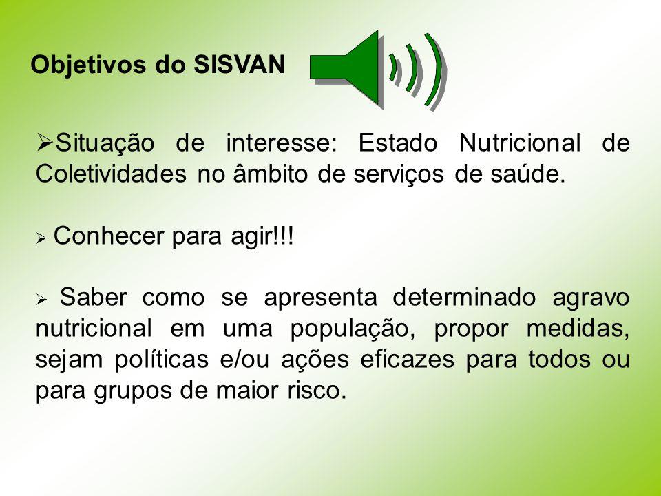 Objetivos do SISVAN  Situação de interesse: Estado Nutricional de Coletividades no âmbito de serviços de saúde.