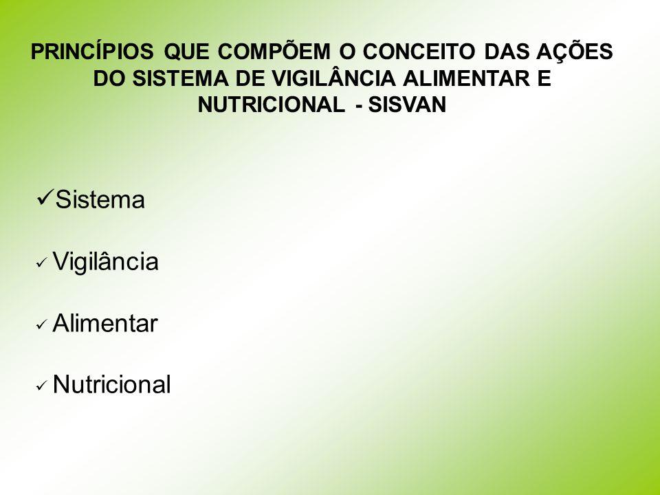 PRINCÍPIOS QUE COMPÕEM O CONCEITO DAS AÇÕES DO SISTEMA DE VIGILÂNCIA ALIMENTAR E NUTRICIONAL - SISVAN Sistema Vigilância Alimentar Nutricional