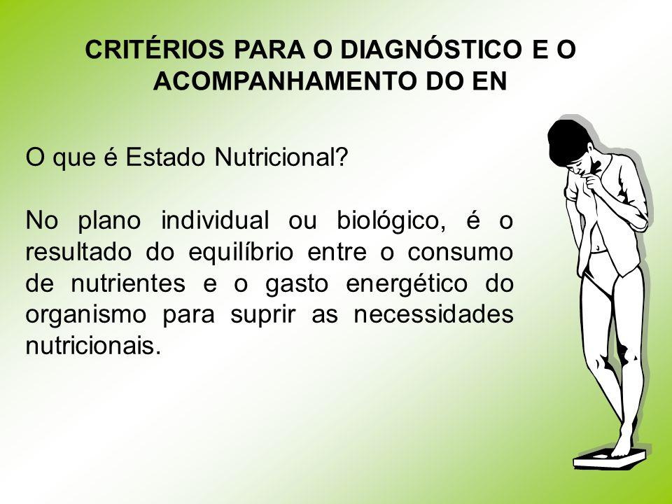 CRITÉRIOS PARA O DIAGNÓSTICO E O ACOMPANHAMENTO DO EN O que é Estado Nutricional.