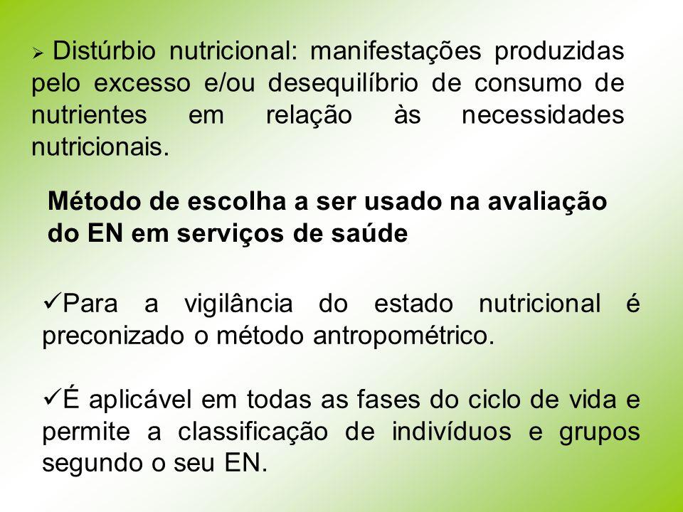  Distúrbio nutricional: manifestações produzidas pelo excesso e/ou desequilíbrio de consumo de nutrientes em relação às necessidades nutricionais.