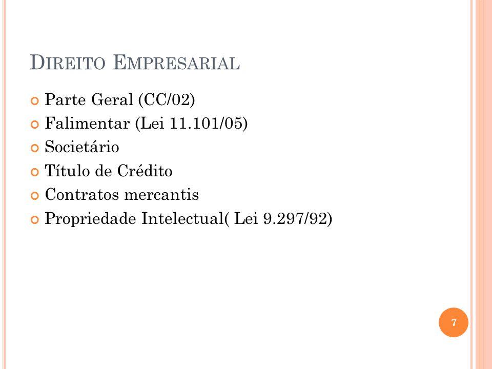 E XCEÇÕES AO CONCEITO DE EMPRESA Art.966 – NATUREZA INTELECTUAL Art.
