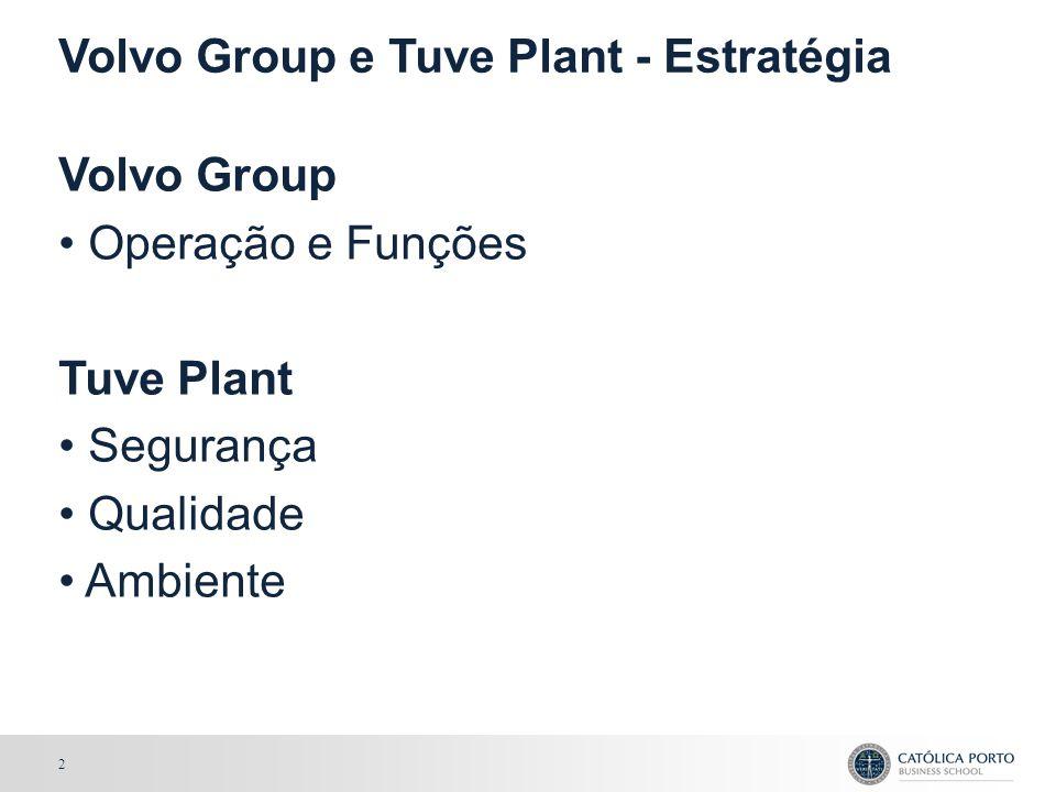 Volvo Group e Tuve Plant - Estratégia Volvo Group Operação e Funções Tuve Plant Segurança Qualidade Ambiente 2