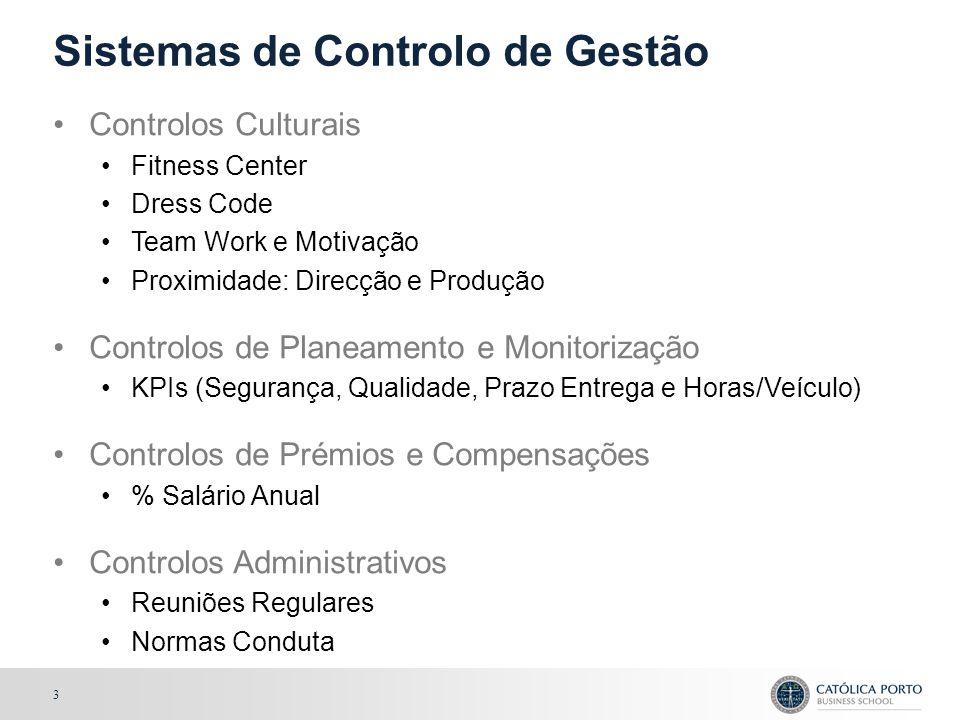 3 Controlos Culturais Fitness Center Dress Code Team Work e Motivação Proximidade: Direcção e Produção Controlos de Planeamento e Monitorização KPIs (Segurança, Qualidade, Prazo Entrega e Horas/Veículo) Controlos de Prémios e Compensações % Salário Anual Controlos Administrativos Reuniões Regulares Normas Conduta Sistemas de Controlo de Gestão