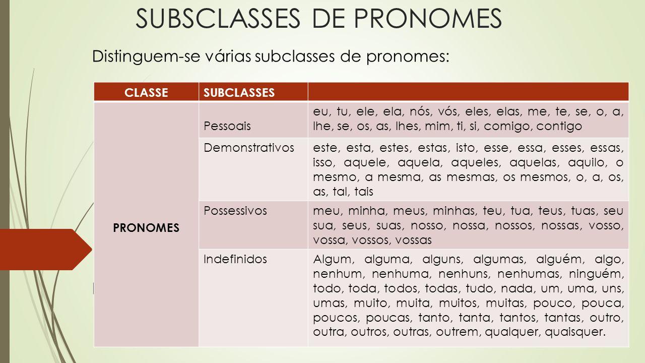 SUBSCLASSES DE PRONOMES Distinguem-se várias subclasses de pronomes: BNJKKL.L--.-Ç CLASSESUBCLASSES PRONOMES Pessoais eu, tu, ele, ela, nós, vós, eles