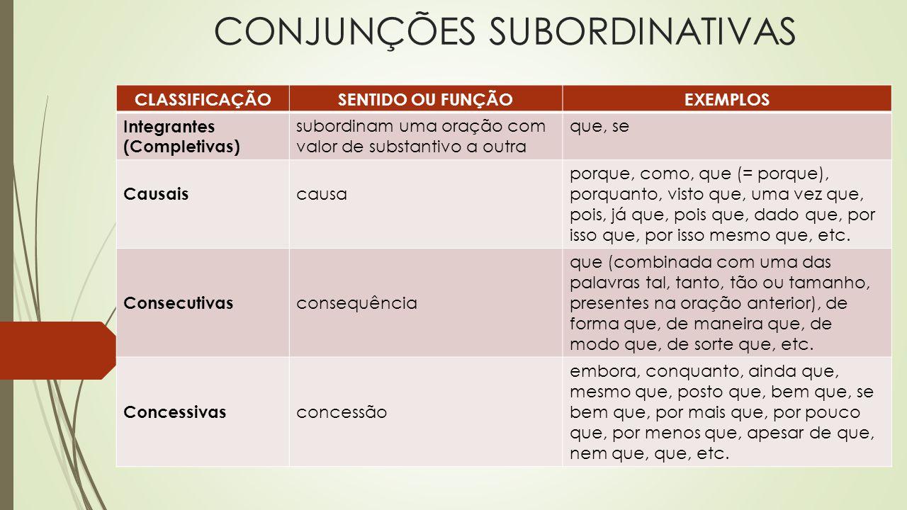 CONJUNÇÕES SUBORDINATIVAS CLASSIFICAÇÃOSENTIDO OU FUNÇÃOEXEMPLOS Integrantes (Completivas) subordinam uma oração com valor de substantivo a outra que,