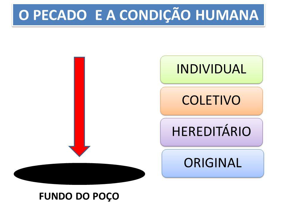 O PECADO E A CONDIÇÃO HUMANA INDIVIDUALCOLETIVOHEREDITÁRIOORIGINAL FUNDO DO POÇO