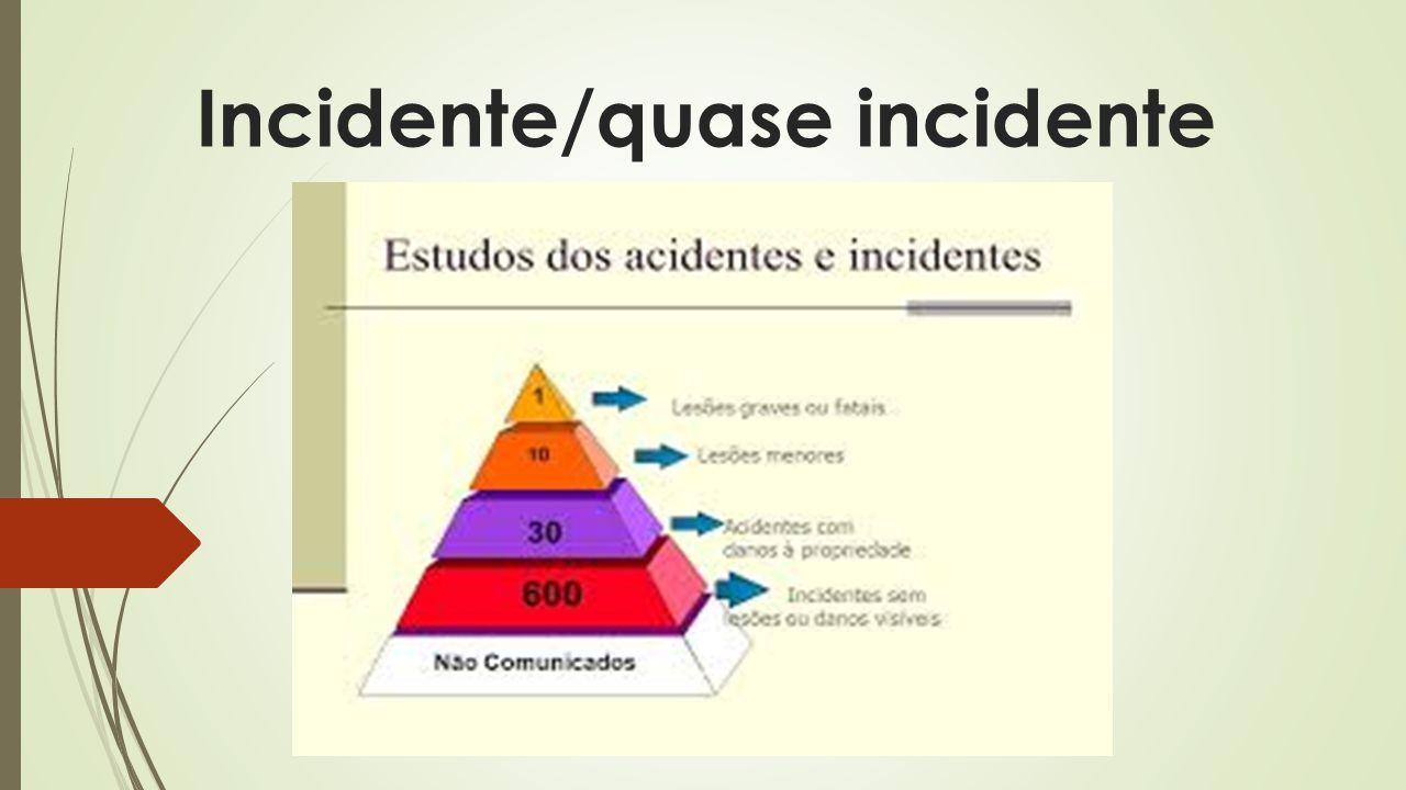 Incidente/quase incidente