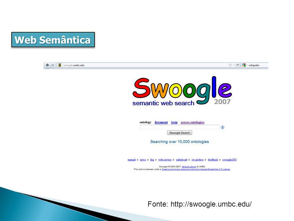 Web Semântica hierárquica, pai-filho, hipônimo, genérica, especialização Fonte: http://swoogle.umbc.edu/