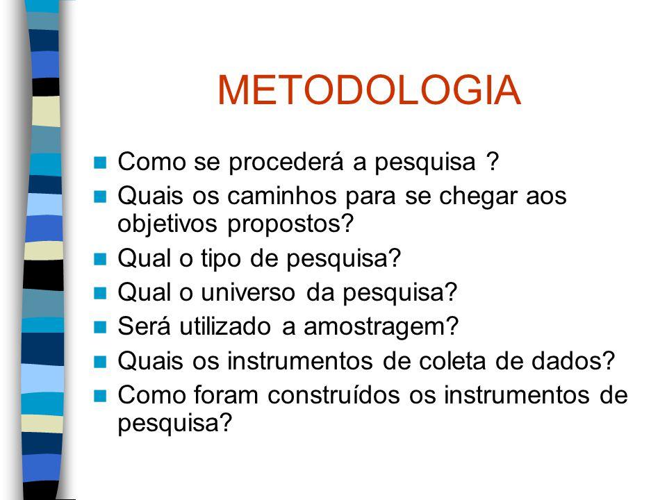 METODOLOGIA Como se procederá a pesquisa ? Quais os caminhos para se chegar aos objetivos propostos? Qual o tipo de pesquisa? Qual o universo da pesqu