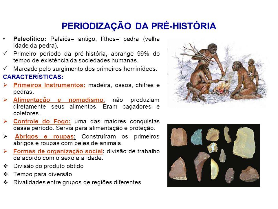 PERIODIZAÇÃO DA PRÉ-HISTÓRIA Paleolítico: Palaiós= antigo, líthos= pedra (velha idade da pedra).