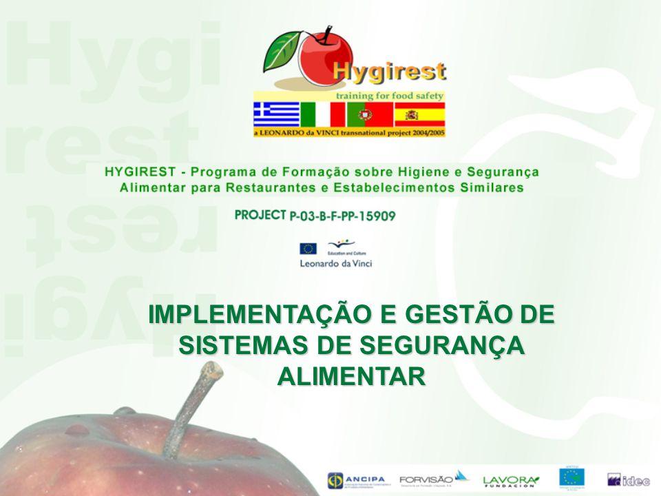 Implementação e Gestão de Sistemas de Segurança Alimentar 1.