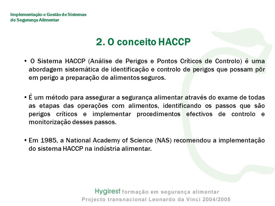 fig. 1. - A Árvore de Decisão Implementação e Gestão de Sistemas de Segurança Alimentar