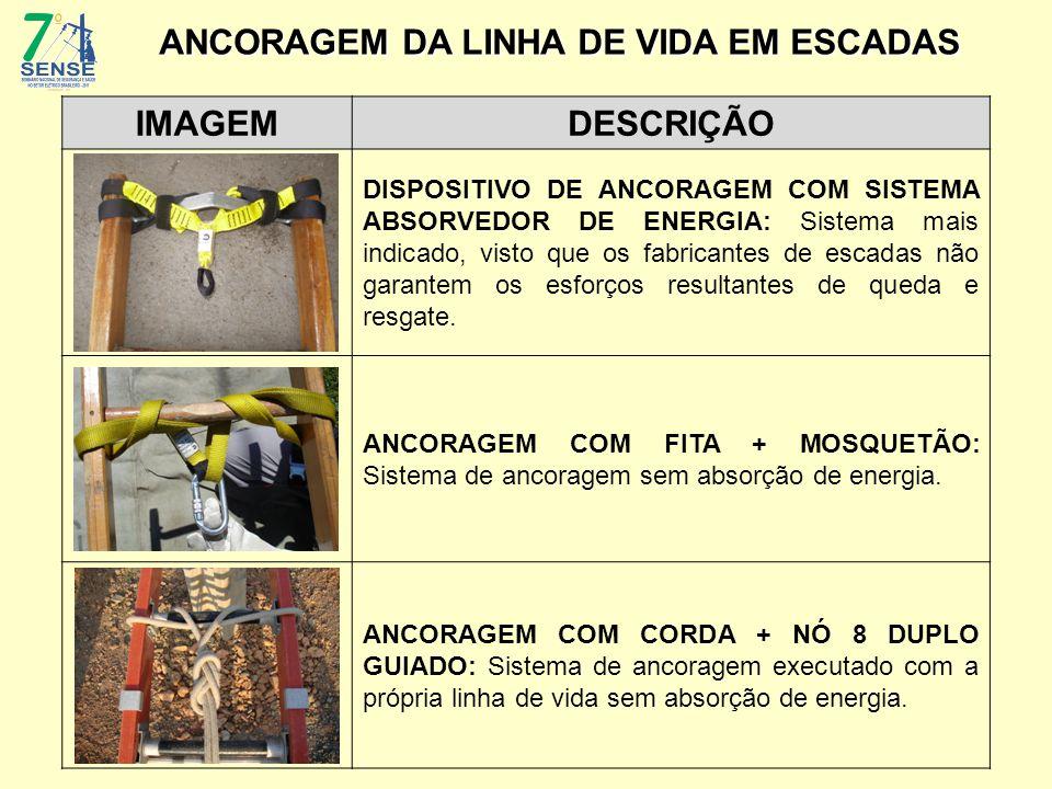 IMAGEMDESCRIÇÃO DISPOSITIVO DE ANCORAGEM COM SISTEMA ABSORVEDOR DE ENERGIA: Sistema mais indicado, visto que os fabricantes de escadas não garantem os