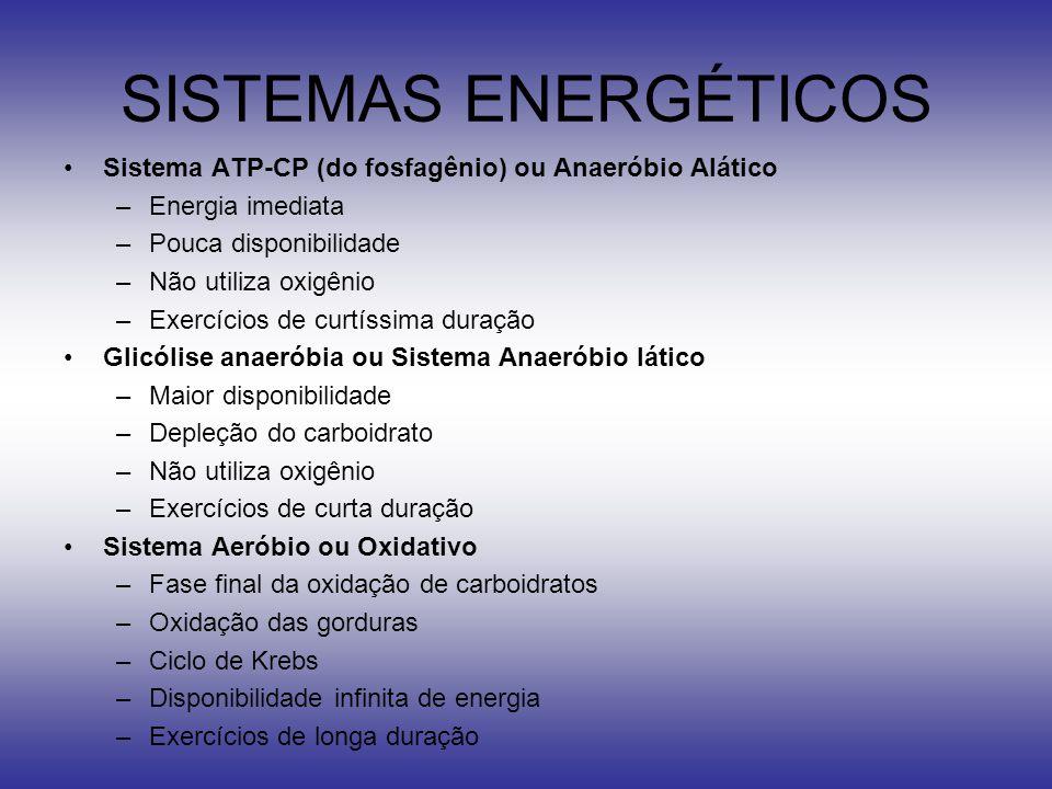 SISTEMAS ENERGÉTICOS Sistema ATP-CP (do fosfagênio) ou Anaeróbio Alático –Energia imediata –Pouca disponibilidade –Não utiliza oxigênio –Exercícios de