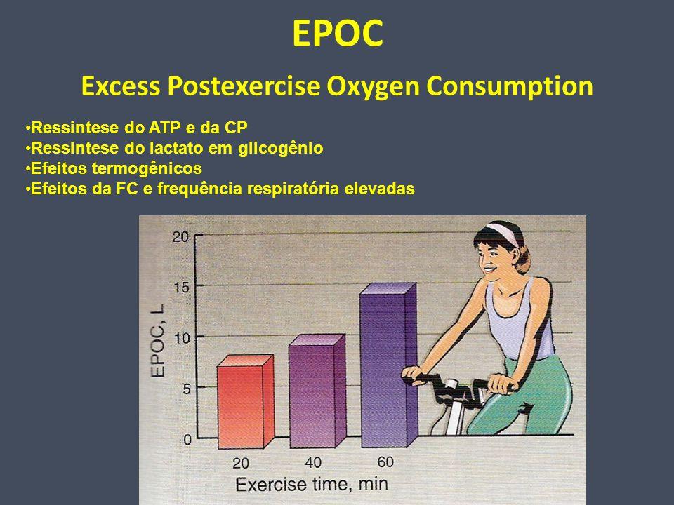 EPOC Excess Postexercise Oxygen Consumption Ressintese do ATP e da CP Ressintese do lactato em glicogênio Efeitos termogênicos Efeitos da FC e frequên