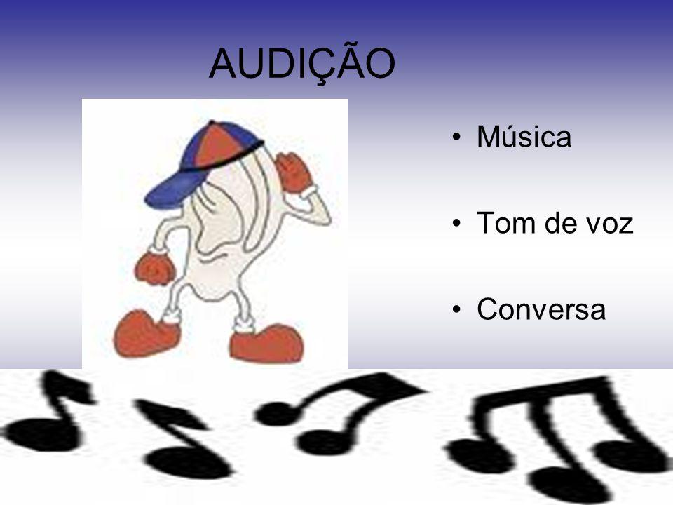 AUDIÇÃO Música Tom de voz Conversa