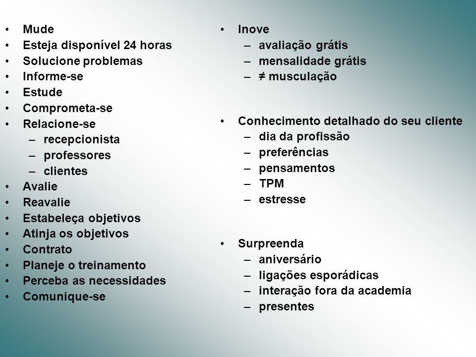 Mude Esteja disponível 24 horas Solucione problemas Informe-se Estude Comprometa-se Relacione-se –recepcionista –professores –clientes Avalie Reavalie