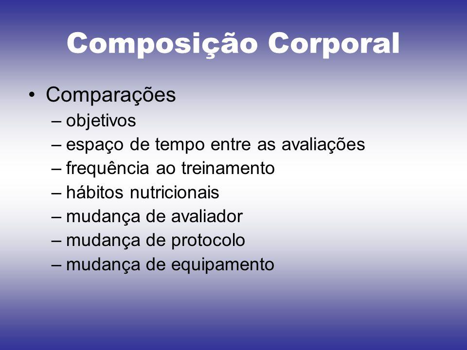 Composição Corporal Comparações –objetivos –espaço de tempo entre as avaliações –frequência ao treinamento –hábitos nutricionais –mudança de avaliador