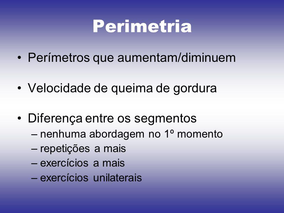 Perimetria Perímetros que aumentam/diminuem Velocidade de queima de gordura Diferença entre os segmentos –nenhuma abordagem no 1º momento –repetições