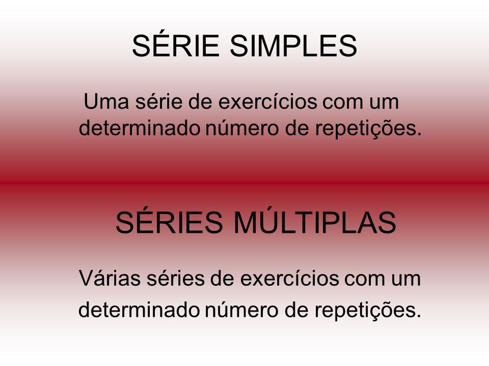 SÉRIE SIMPLES Uma série de exercícios com um determinado número de repetições. SÉRIES MÚLTIPLAS Várias séries de exercícios com um determinado número