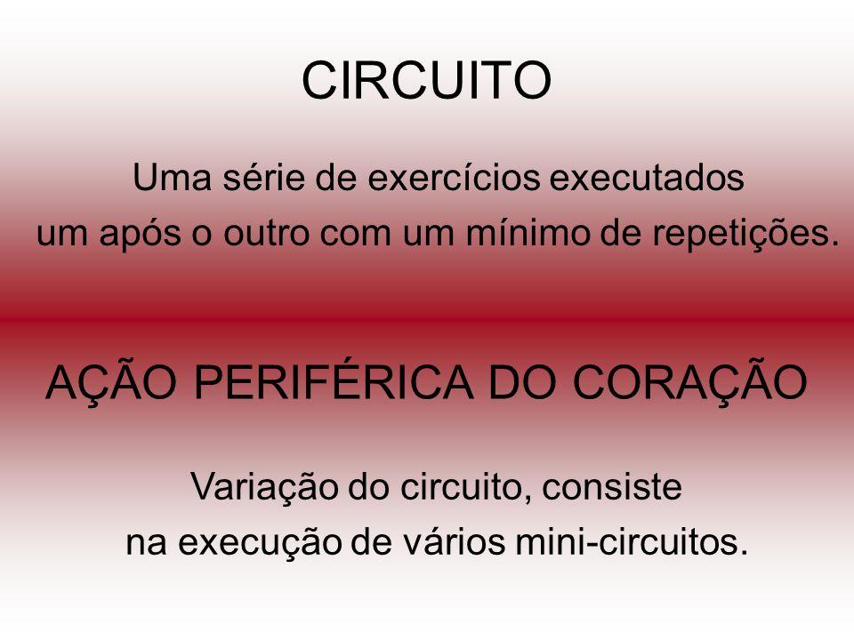 CIRCUITO Uma série de exercícios executados um após o outro com um mínimo de repetições. AÇÃO PERIFÉRICA DO CORAÇÃO Variação do circuito, consiste na