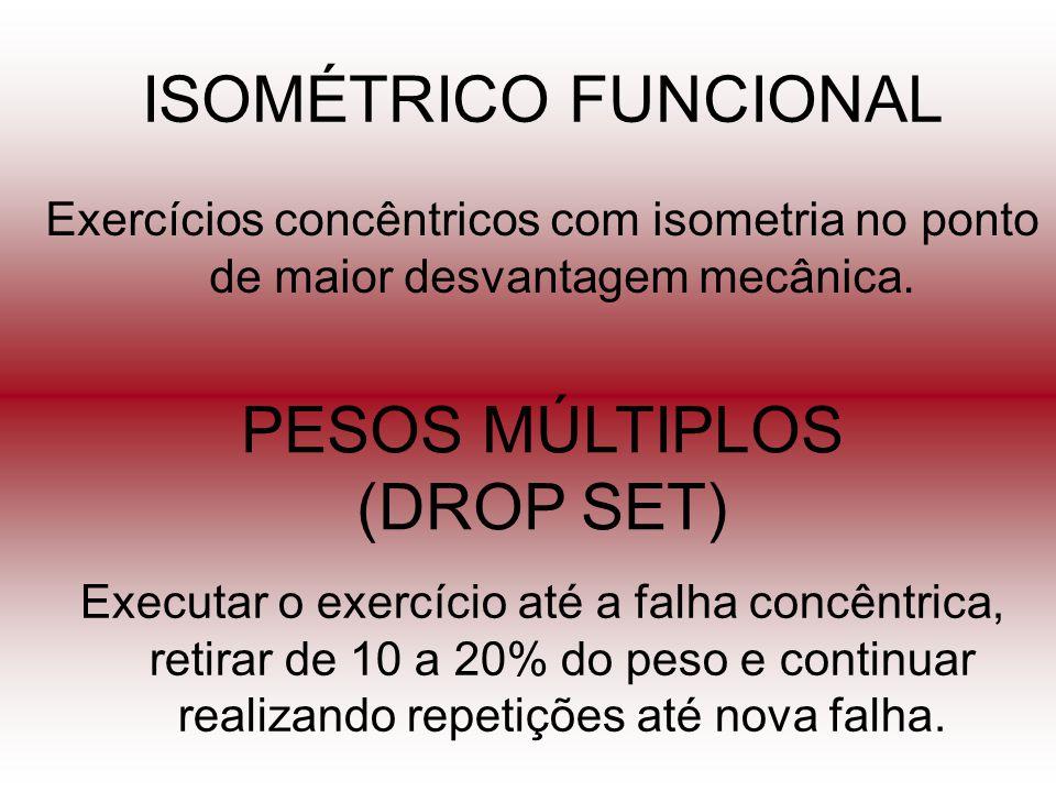 ISOMÉTRICO FUNCIONAL Exercícios concêntricos com isometria no ponto de maior desvantagem mecânica. PESOS MÚLTIPLOS (DROP SET) Executar o exercício até