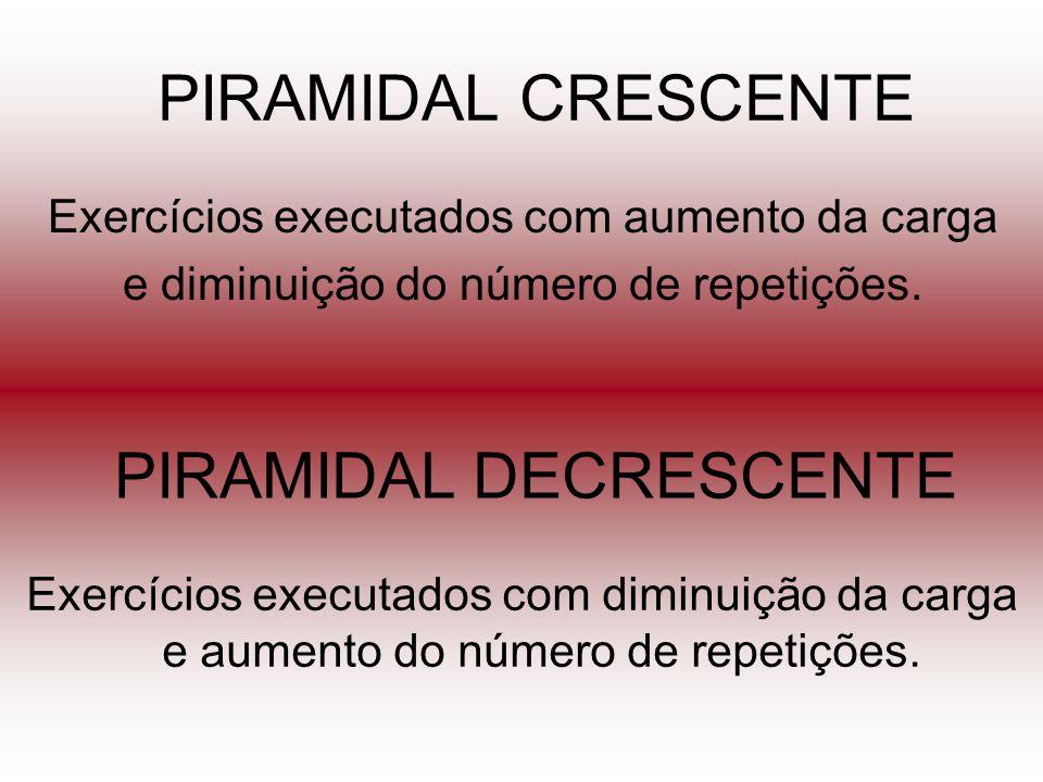 PIRAMIDAL CRESCENTE Exercícios executados com aumento da carga e diminuição do número de repetições. PIRAMIDAL DECRESCENTE Exercícios executados com d