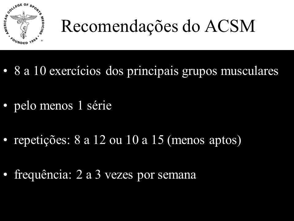 Recomendações do ACSM 8 a 10 exercícios dos principais grupos musculares pelo menos 1 série repetições: 8 a 12 ou 10 a 15 (menos aptos) frequência: 2