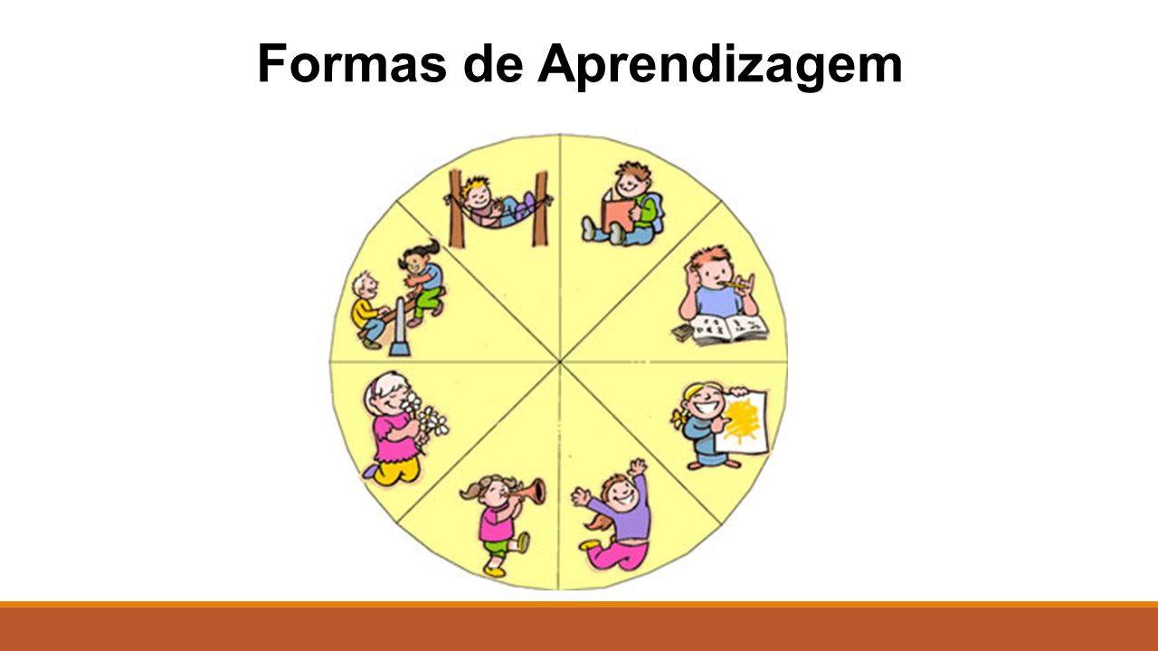 Formas de Aprendizagem