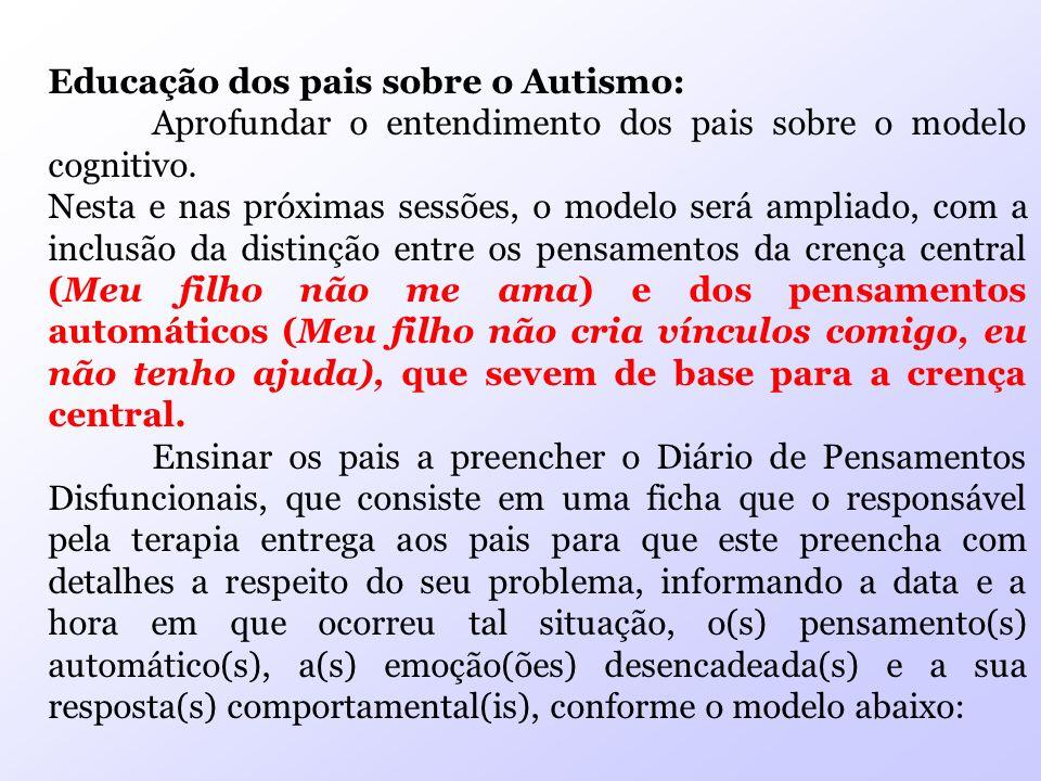Educação dos pais sobre o Autismo: Aprofundar o entendimento dos pais sobre o modelo cognitivo. Nesta e nas próximas sessões, o modelo será ampliado,