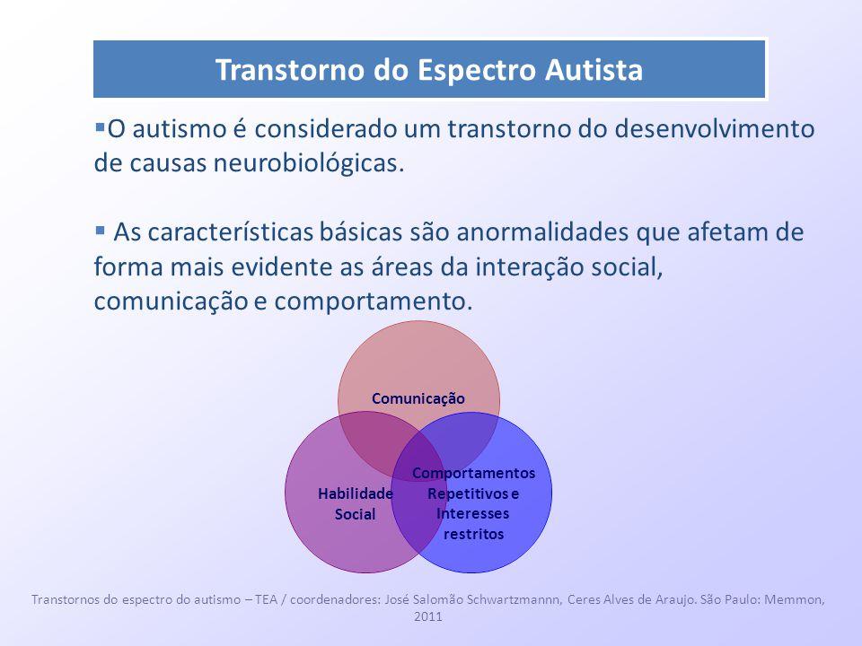  O autismo é considerado um transtorno do desenvolvimento de causas neurobiológicas.  As características básicas são anormalidades que afetam de for