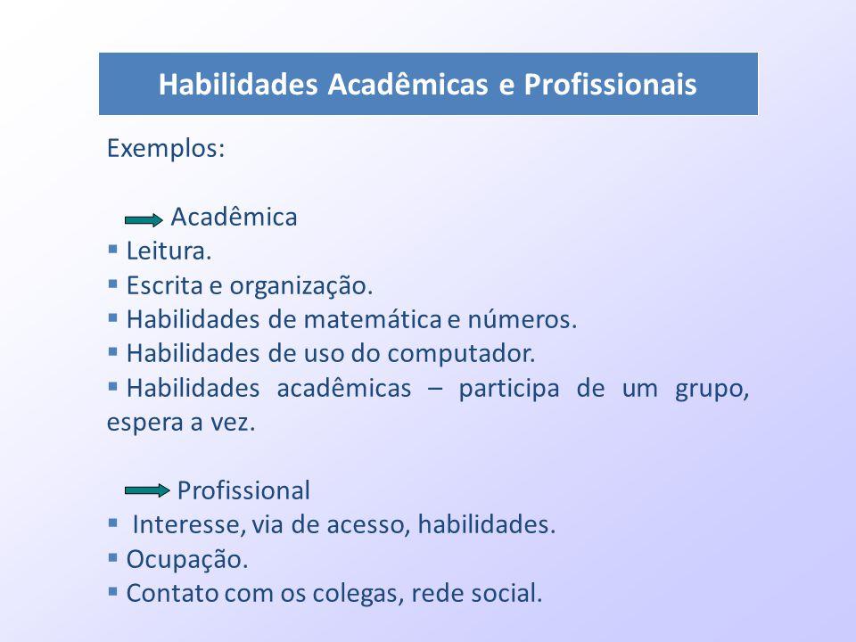 Habilidades Acadêmicas e Profissionais Exemplos: Acadêmica  Leitura.  Escrita e organização.  Habilidades de matemática e números.  Habilidades de