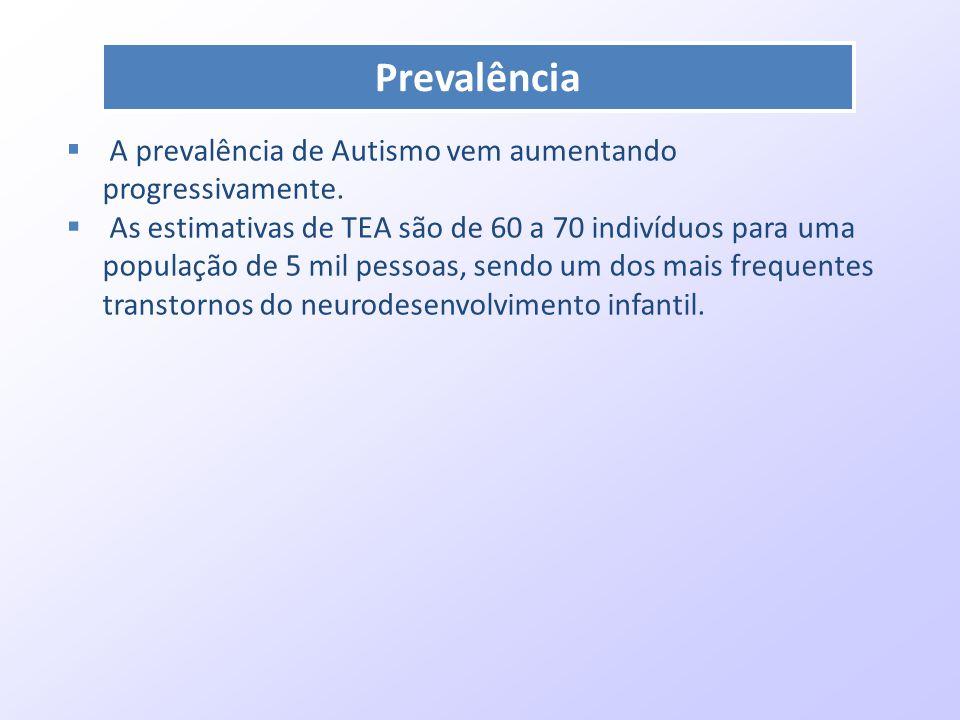  A prevalência de Autismo vem aumentando progressivamente.  As estimativas de TEA são de 60 a 70 indivíduos para uma população de 5 mil pessoas, sen