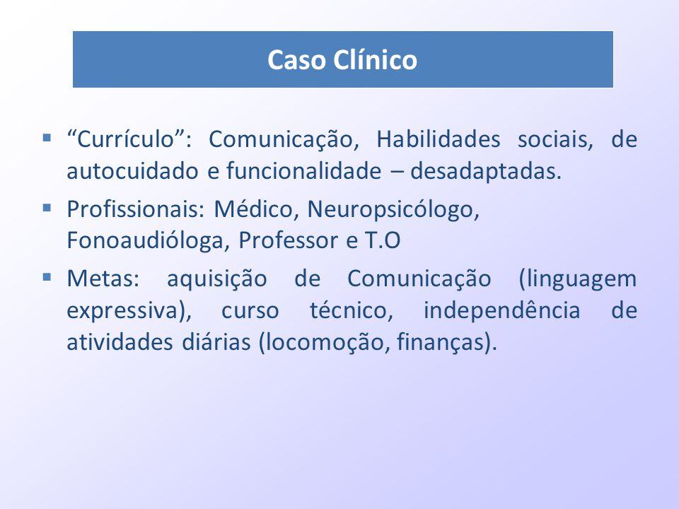 """ """"Currículo"""": Comunicação, Habilidades sociais, de autocuidado e funcionalidade – desadaptadas.  Profissionais: Médico, Neuropsicólogo, Fonoaudiólog"""