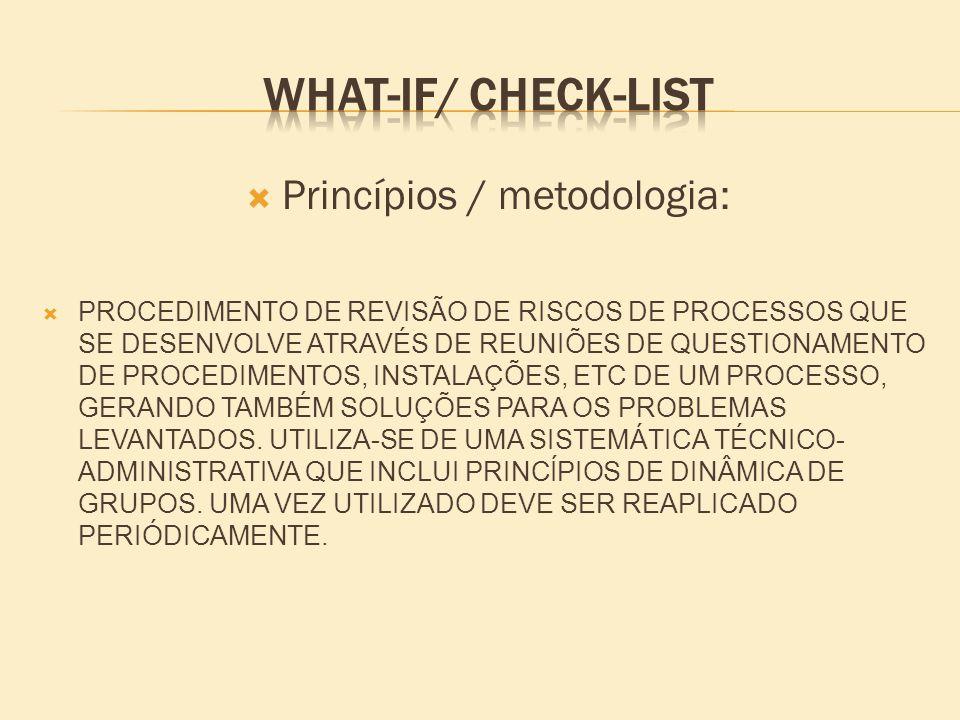  Princípios / metodologia:  PROCEDIMENTO DE REVISÃO DE RISCOS DE PROCESSOS QUE SE DESENVOLVE ATRAVÉS DE REUNIÕES DE QUESTIONAMENTO DE PROCEDIMENTOS, INSTALAÇÕES, ETC DE UM PROCESSO, GERANDO TAMBÉM SOLUÇÕES PARA OS PROBLEMAS LEVANTADOS.