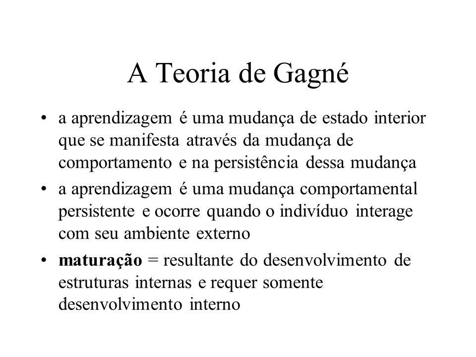 A Teoria de Gagné a aprendizagem é uma mudança de estado interior que se manifesta através da mudança de comportamento e na persistência dessa mudança