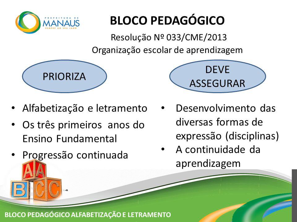 BLOCO PEDAGÓGICO Resolução Nº 033/CME/2013 Organização escolar de aprendizagem Alfabetização e letramento Os três primeiros anos do Ensino Fundamental