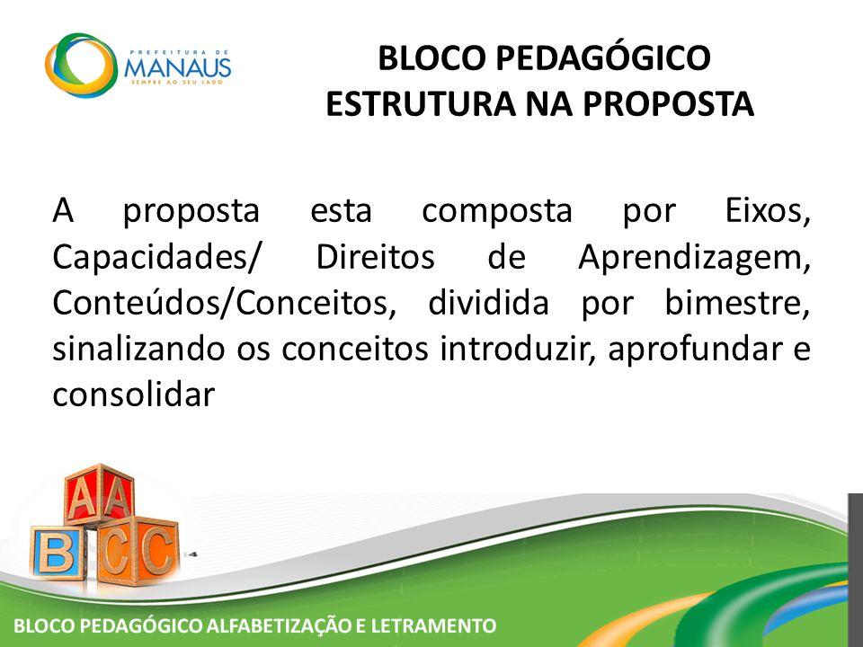 A proposta esta composta por Eixos, Capacidades/ Direitos de Aprendizagem, Conteúdos/Conceitos, dividida por bimestre, sinalizando os conceitos introd