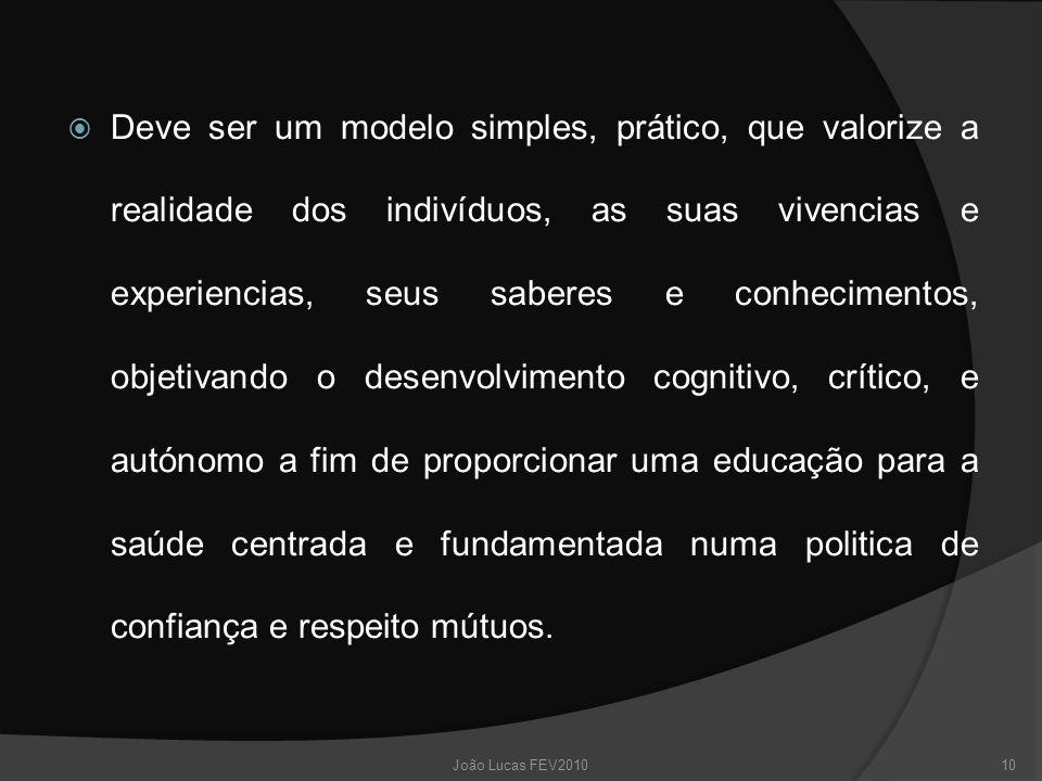  Deve ser um modelo simples, prático, que valorize a realidade dos indivíduos, as suas vivencias e experiencias, seus saberes e conhecimentos, objeti