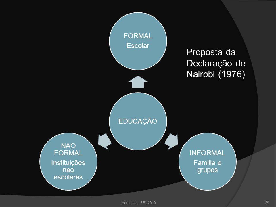 EDUCAÇÃO FORMAL Escolar INFORMAL Familia e grupos NAO FORMAL Instituições nao escolares Proposta da Declaração de Nairobi (1976) 29João Lucas FEV2010
