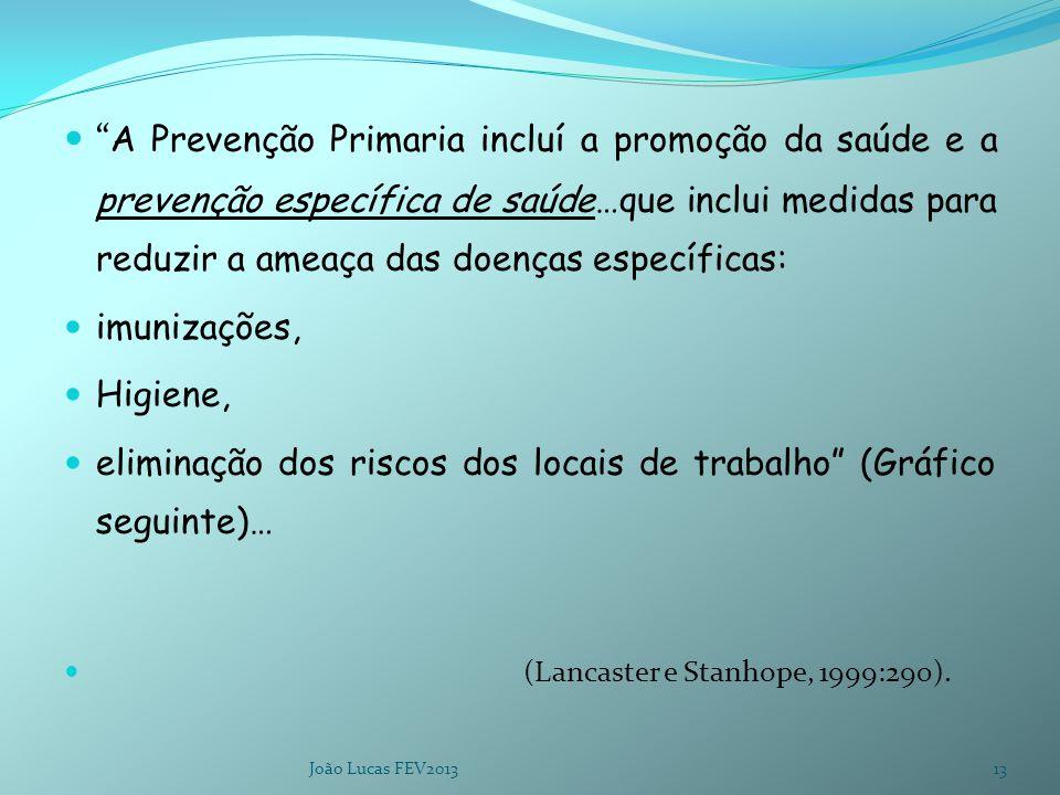 A Prevenção Primaria incluí a promoção da saúde e a prevenção específica de saúde…que inclui medidas para reduzir a ameaça das doenças específicas: imunizações, Higiene, eliminação dos riscos dos locais de trabalho (Gráfico seguinte)… (Lancaster e Stanhope, 1999:290).