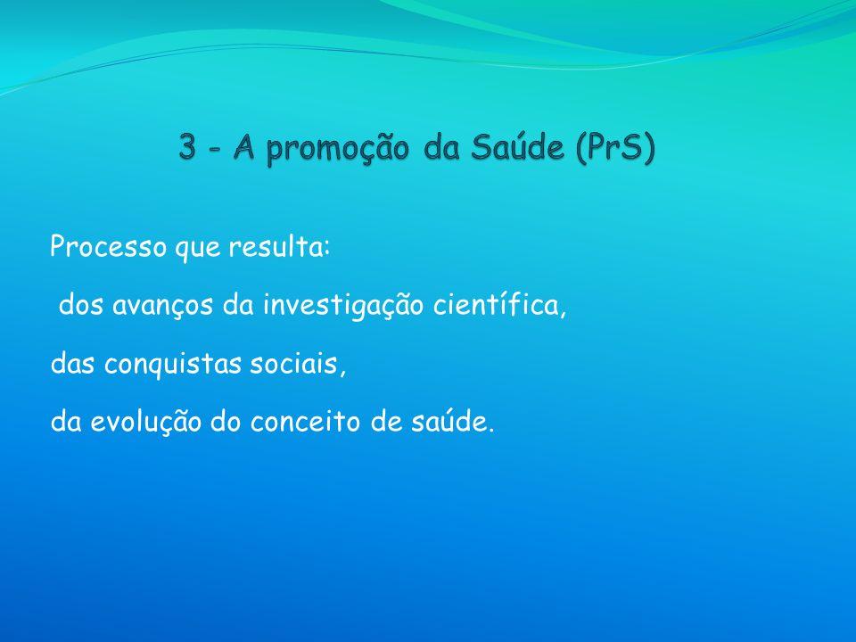 Processo que resulta: dos avanços da investigação científica, das conquistas sociais, da evolução do conceito de saúde.