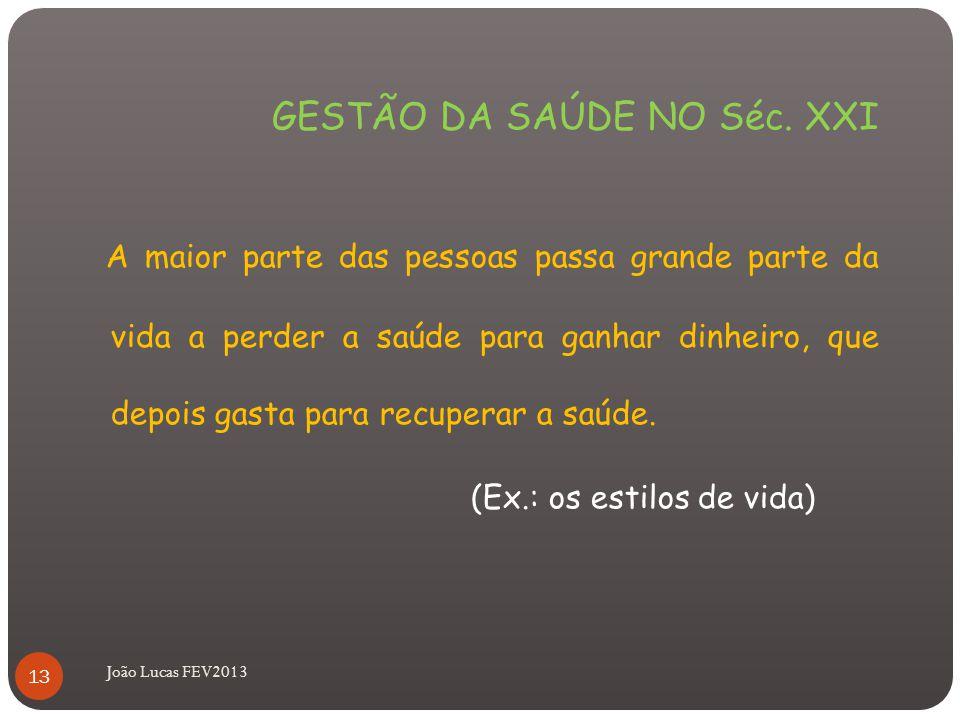 GESTÃO DA SAÚDE NO Séc.