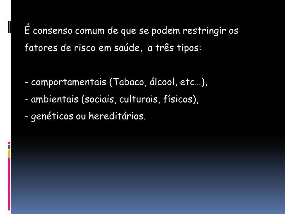 É consenso comum de que se podem restringir os fatores de risco em saúde, a três tipos: - comportamentais (Tabaco, álcool, etc…), - ambientais (sociais, culturais, físicos), - genéticos ou hereditários.