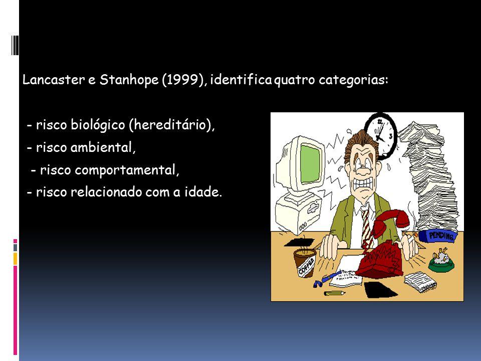 Lancaster e Stanhope (1999), identifica quatro categorias: - risco biológico (hereditário), - risco ambiental, - risco comportamental, - risco relacionado com a idade.