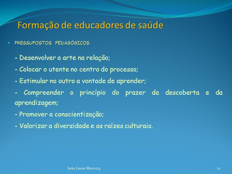 Formação de educadores de saúde PRESSUPOSTOS PEDAGÓGICOS : PRESSUPOSTOS PEDAGÓGICOS : - Desenvolver a arte na relação; - Colocar o utente no centro do processo; - Estimular no outro a vontade de aprender; - Compreender o princípio do prazer da descoberta e da aprendizagem; - Promover a conscientização; - Valorizar a diversidade e as raízes culturais.