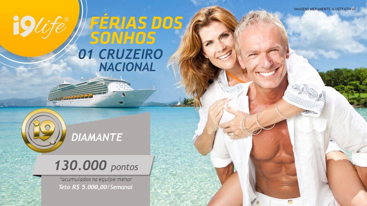 01 CRUZEIRO NACIONAL DIAMANTE *acumulados na equipe menor Teto R$ 5.000,00/Semanal  130.000 pontos IMAGENS MERAMENTE ILUSTRATIVAS